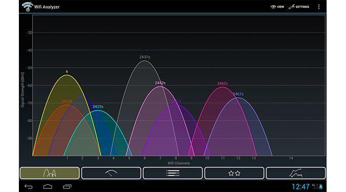 instalaciones de redes analizador