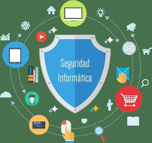 servidores cloud seguridad informática