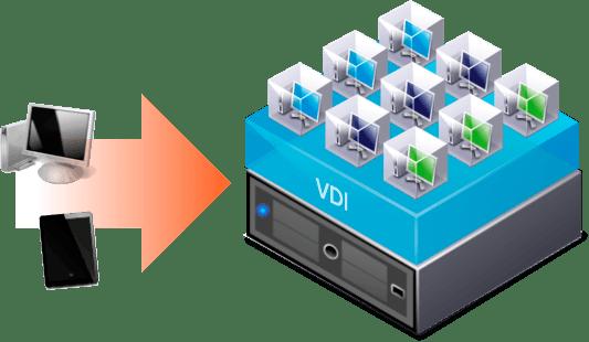 virtualización de servidores vdi
