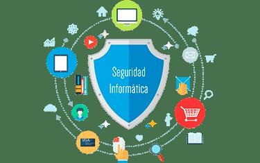 seguridad informática empresas dispositivos