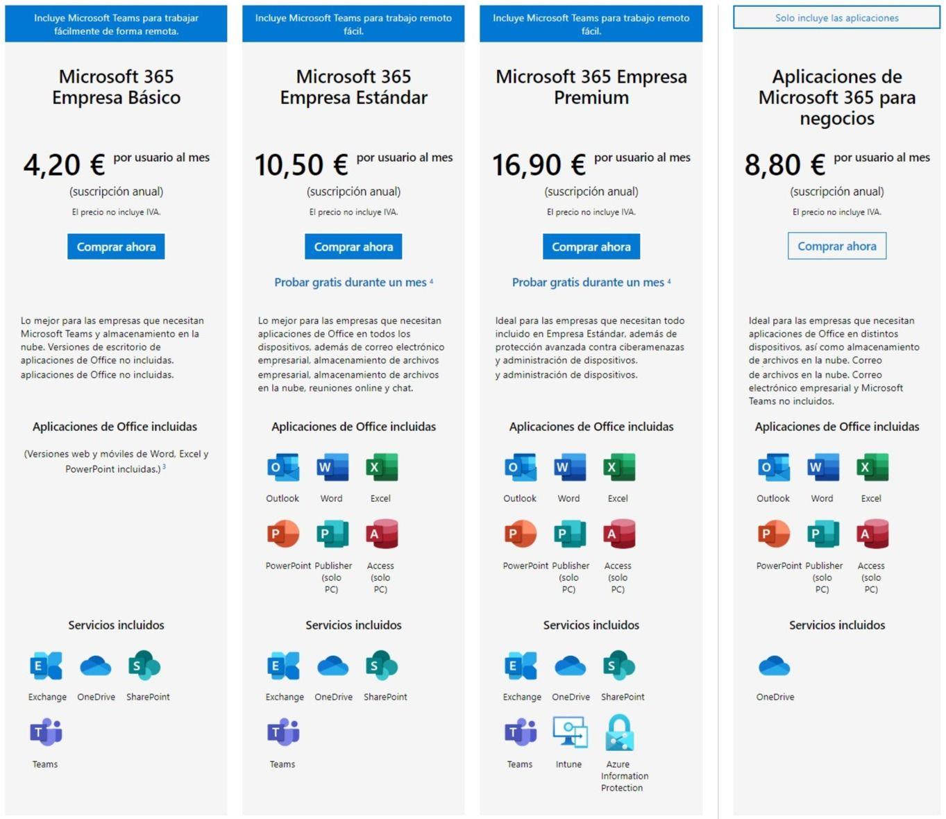 migraciones a office 365 planes precios